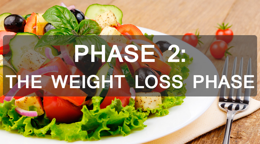 Ultimate fat loss diet plan image 10